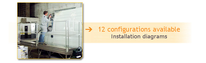 Click here to see the 12 possible configurations of the platform